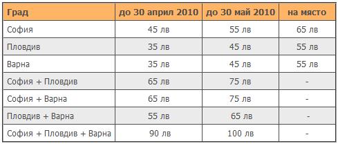 Уеб Експо цени